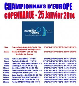 Résultats des Championnats d'Europe Copenhague le 25/01/2014