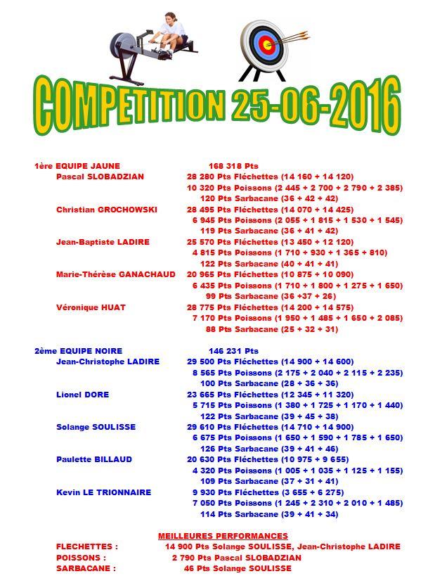 COMP 25-06-2016